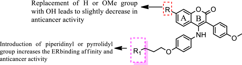 Fig.13