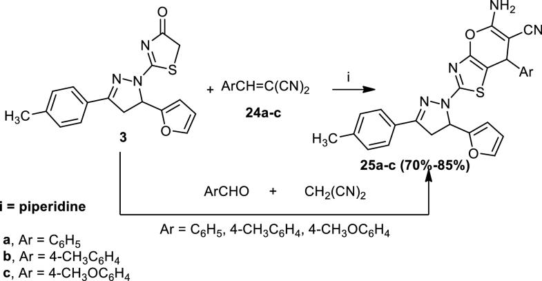 Scheme7