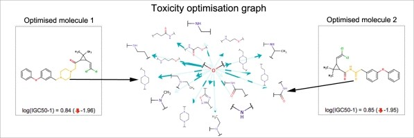 Graphical Abstract image