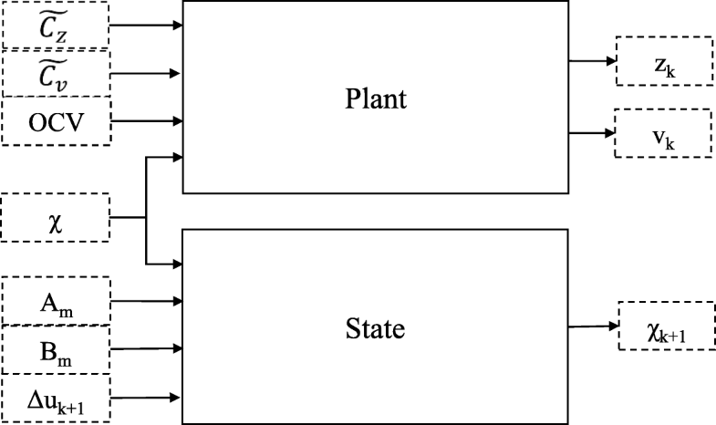 Fig. 26