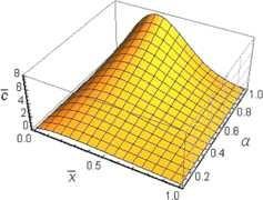Figure 1
