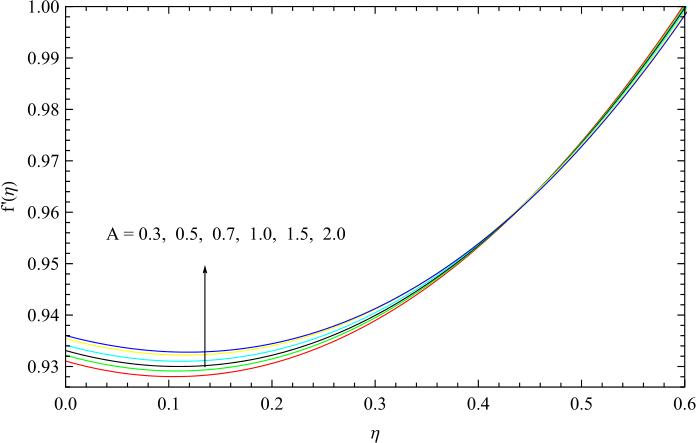 Figure11