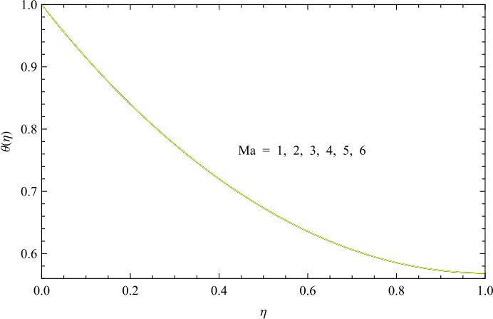 Figure22