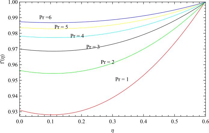 Figure23