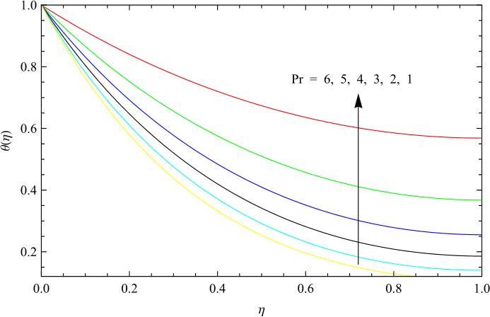 Figure24