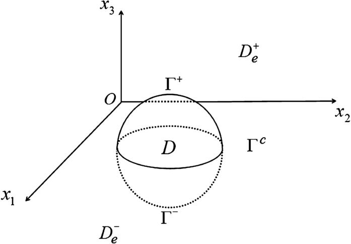 Figure1