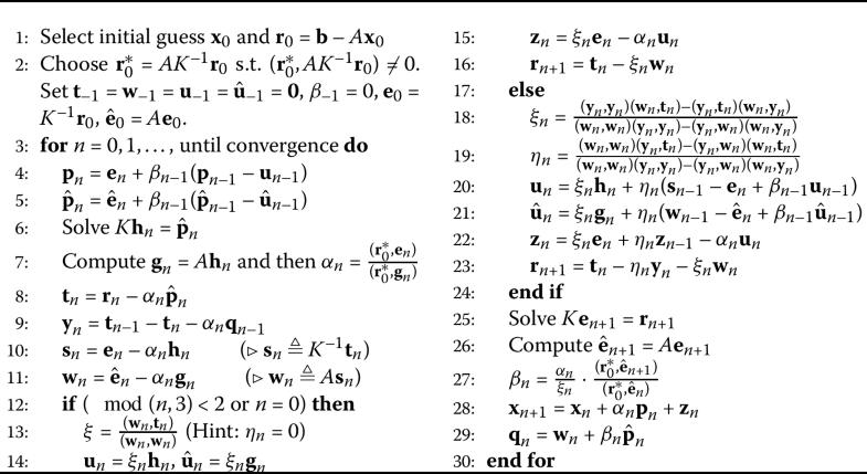Algorithm 4.1