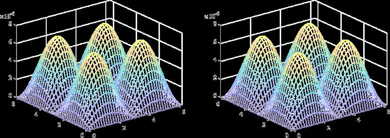 Figure20