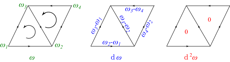 Fig. 28