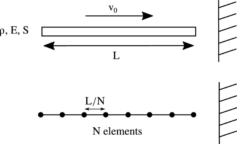 Fig. 19