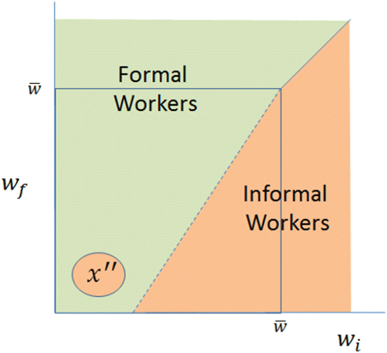Fig.12
