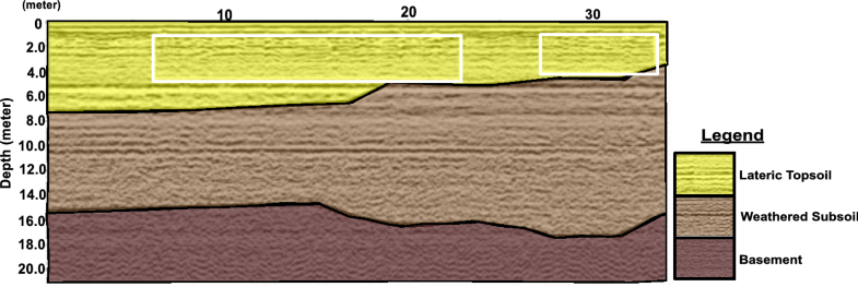 Fig.25