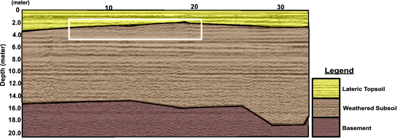 Fig.27
