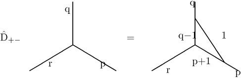 Figure 2: