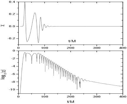 Quasi-Normal Modes of Stars and Black Holes | SpringerLink