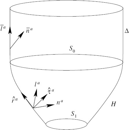 Isolated and Dynamical Horizons and Their Applications