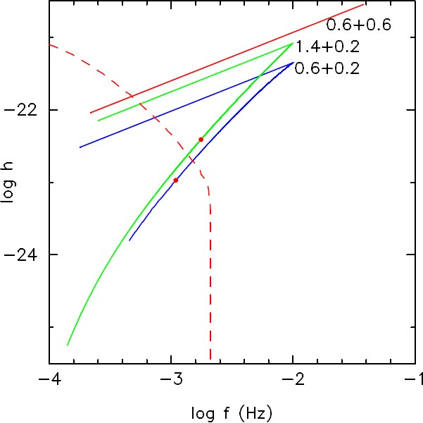 The Evolution of Compact Binary Star Systems   SpringerLink