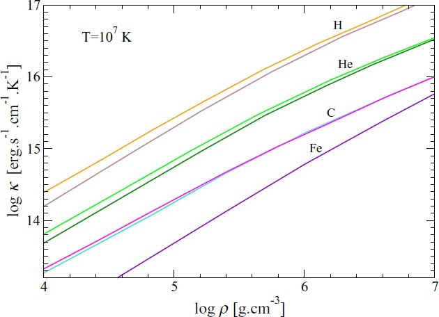 Physics of Neutron Star Crusts | SpringerLink