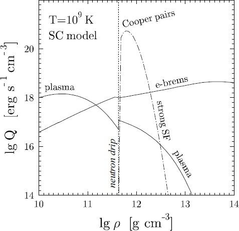 Figure 64