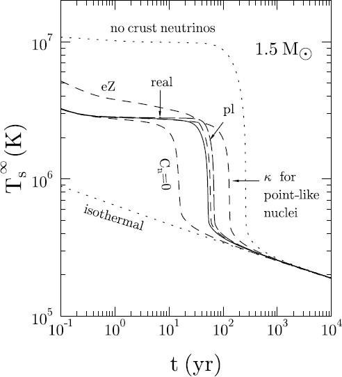 Figure 70