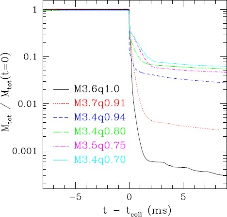 Binary Neutron Star Mergers | SpringerLink