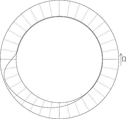 Figure 12: