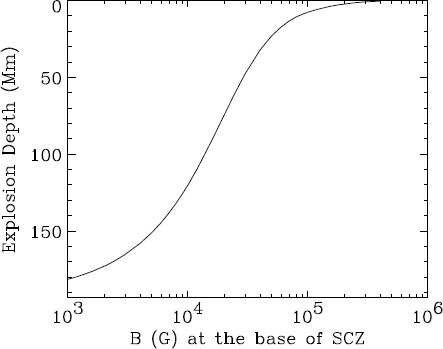 Figure 23: