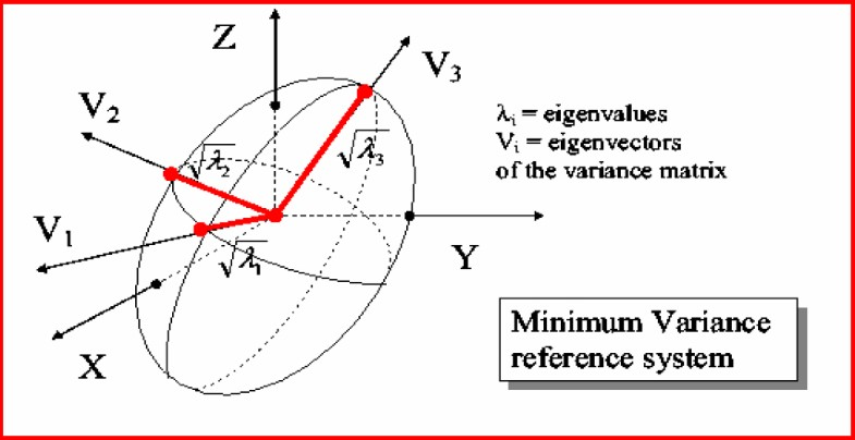 Figure 102: