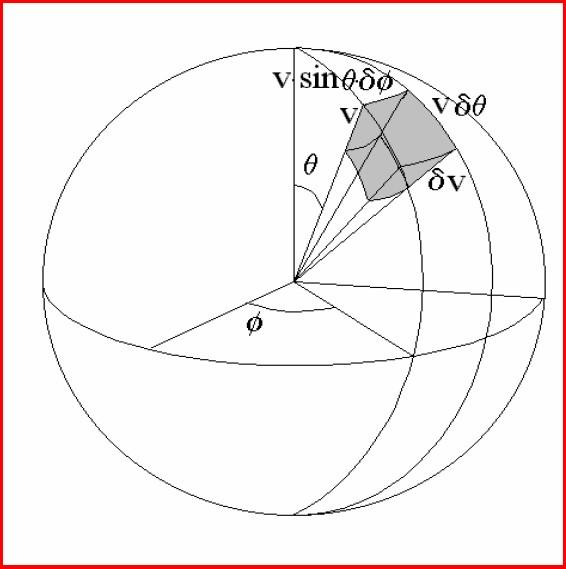 Figure 105: