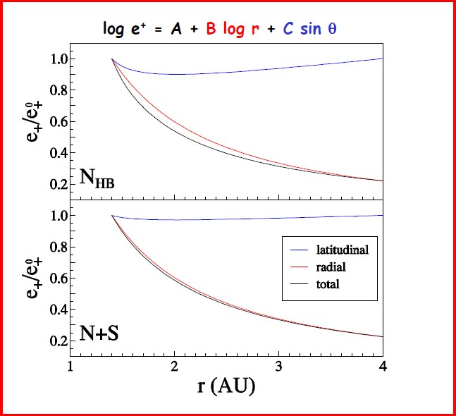Figure 57: