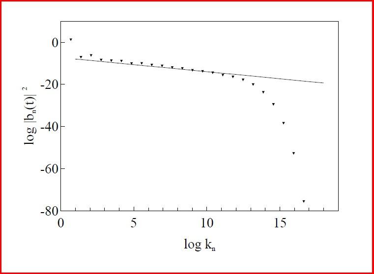 Figure 80: