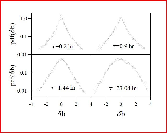 Figure 85: