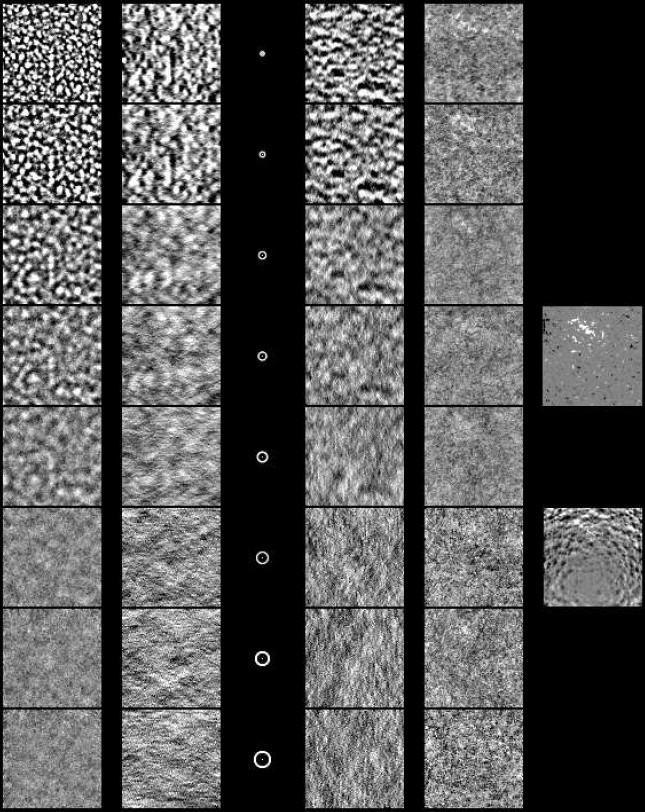 Figure 18: