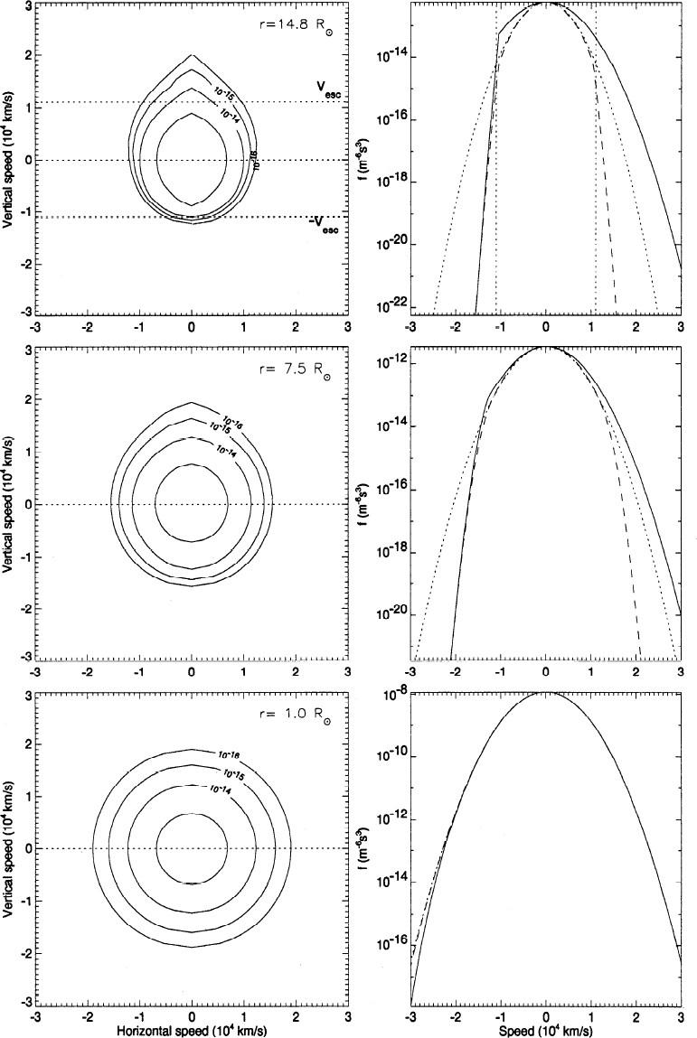 Figure 26: