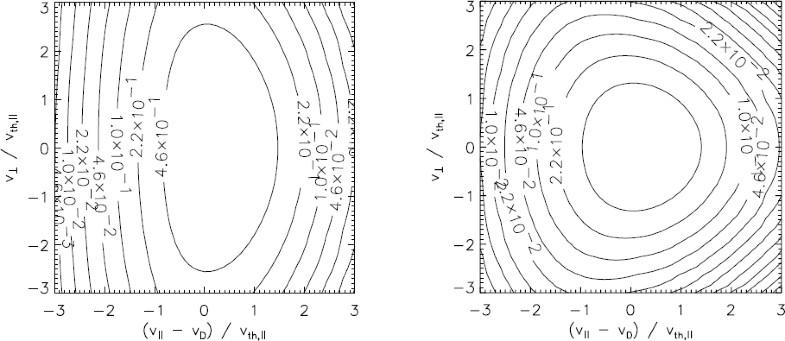 Figure 27: