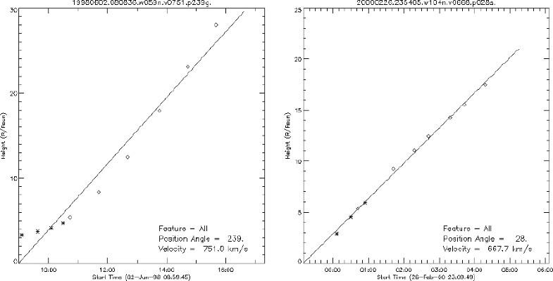Figure 30: