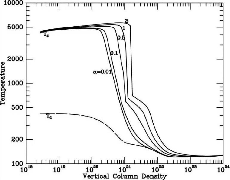 Figure 36: