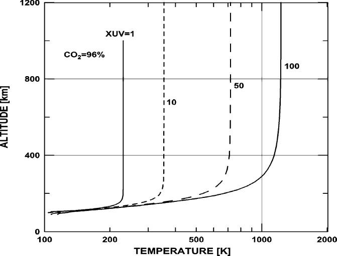 Figure 42: