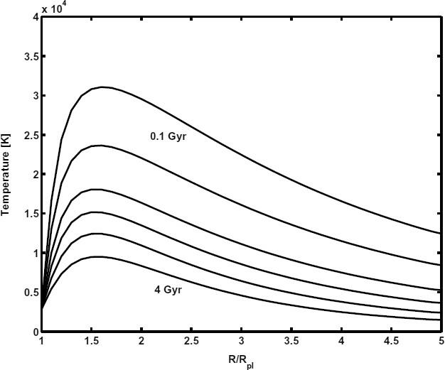 Figure 44: