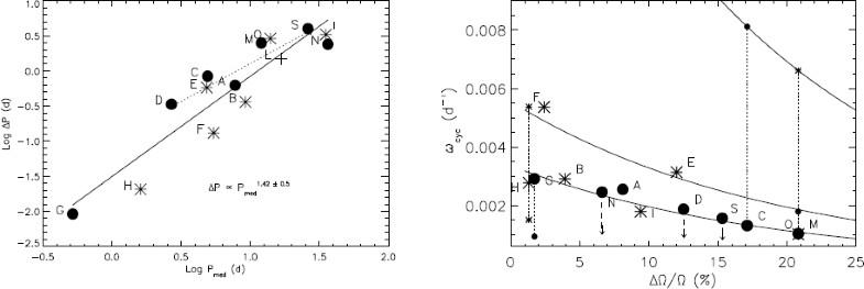 Figure 9: