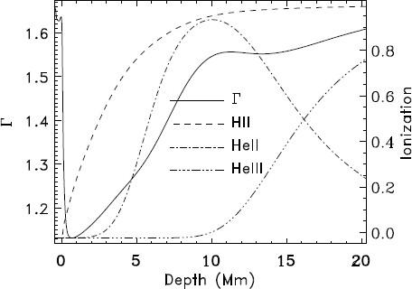 Figure 16: