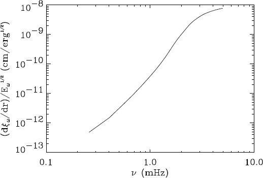 Figure 39:
