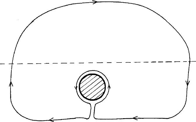 Figure 20:
