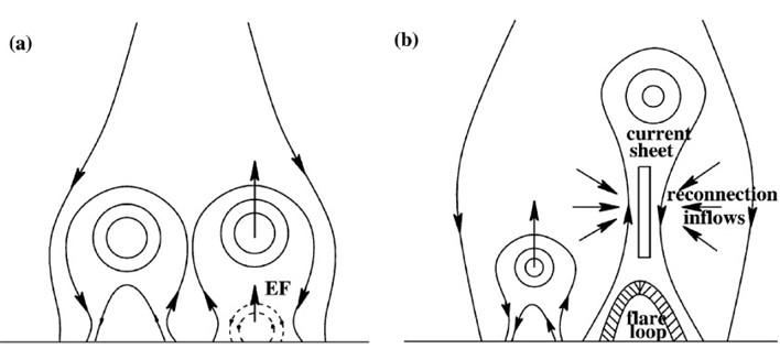 Figure 22: