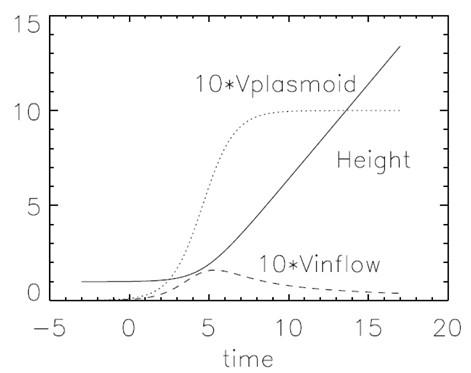 Figure 24:
