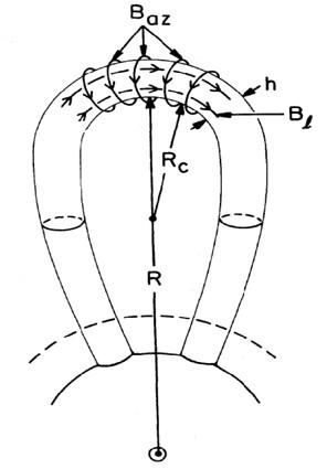 Figure 40: