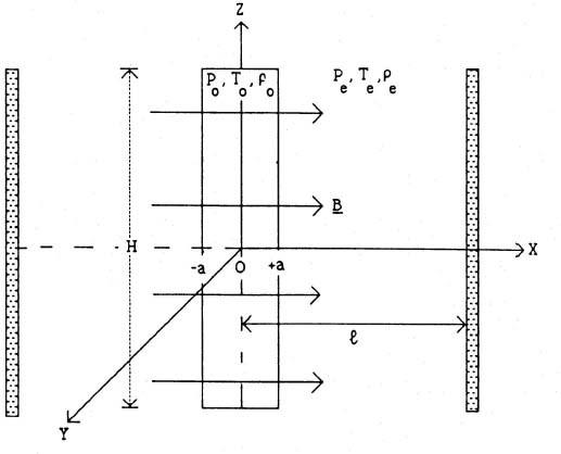 Figure 27