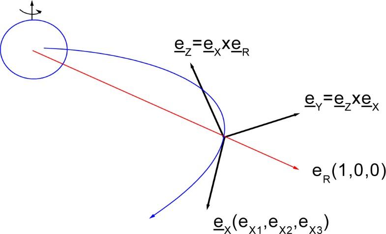 Figure 120:
