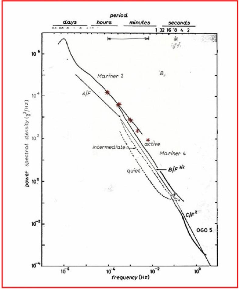 Figure 21: