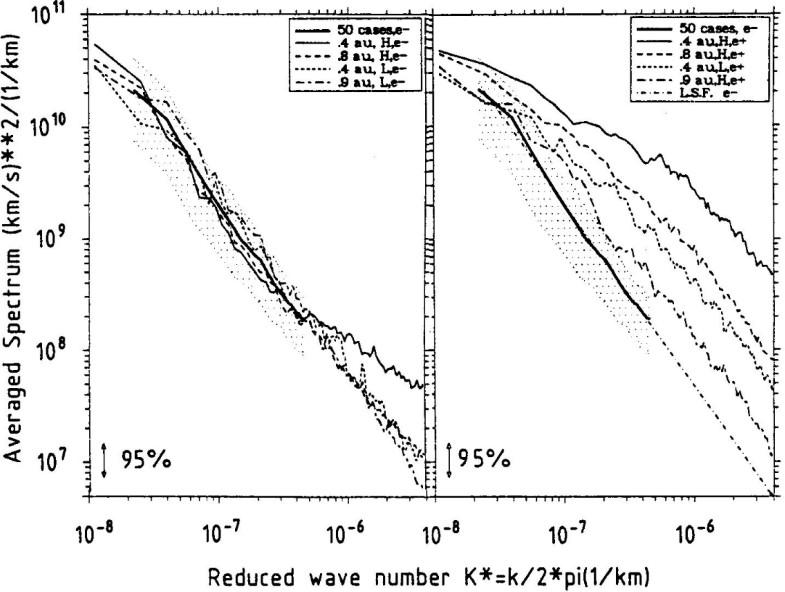 Figure 43: